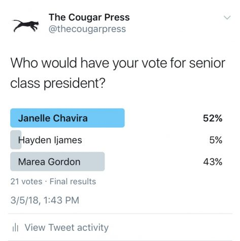 Who will have your vote for Senior Class?