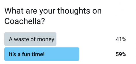 Opinion: Coachella? More Like No-chella