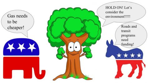 Proposition Six and the environment