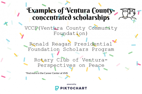 The Career Center provides seniors with a list of numerous scholarships and some of the biggest programs are concentrated in Ventura County, providing Ventura County students with bigger opportunities of winning. Infographic by: Tanya Turchyn
