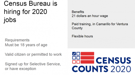 The 2020 Census is looking for workers