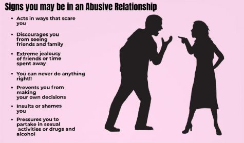 "Jealousy, possessiveness, and the controlling of behaviors are just some of the ""red flags"" when assessing whether you are in an abusive relationship or not. Infographic by: Katie Medina"