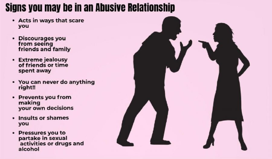 Jealousy, possessiveness, and the controlling of behaviors are just some of the