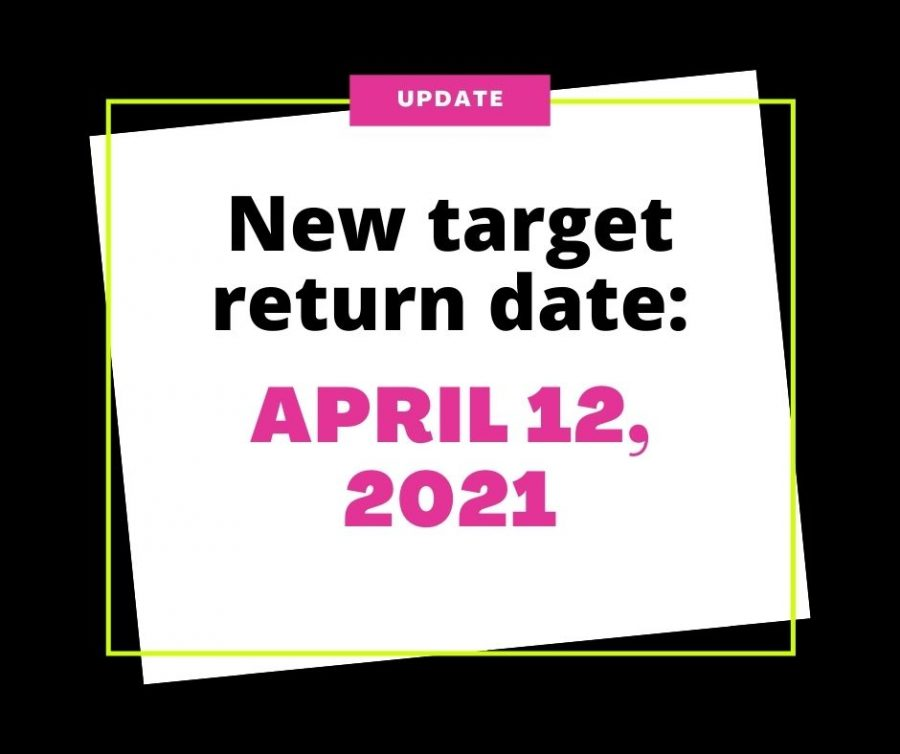 The new target return date was announced for secondary schools to return in April, after the third semester. Infographic by: Greta Pankratz