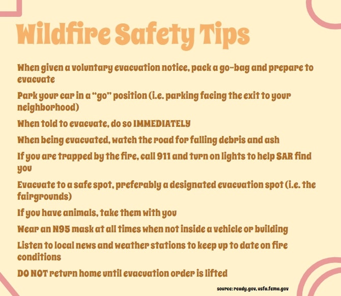Infographic: wildfire safety