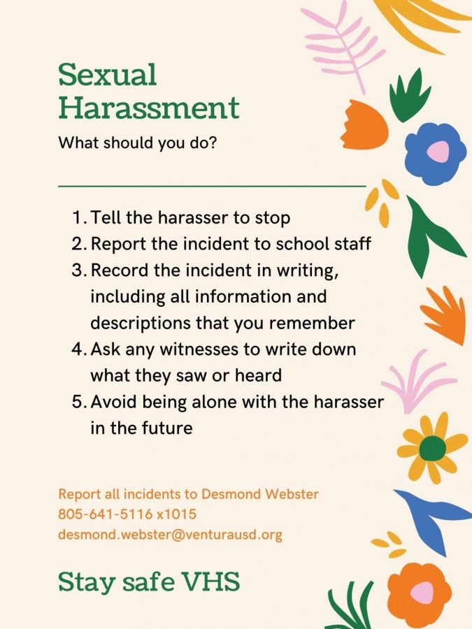Infographic: Sexual harassment